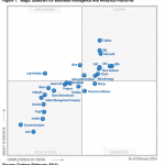 Gartner positions Tableau as a leader in the 2014 Magic Quadrant Magic Quadrant for Business Intelligence and Analytics Platforms