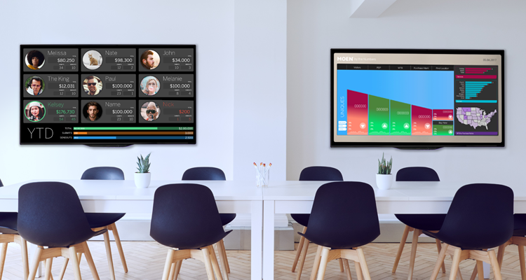 Dashboards On a TV Monitor
